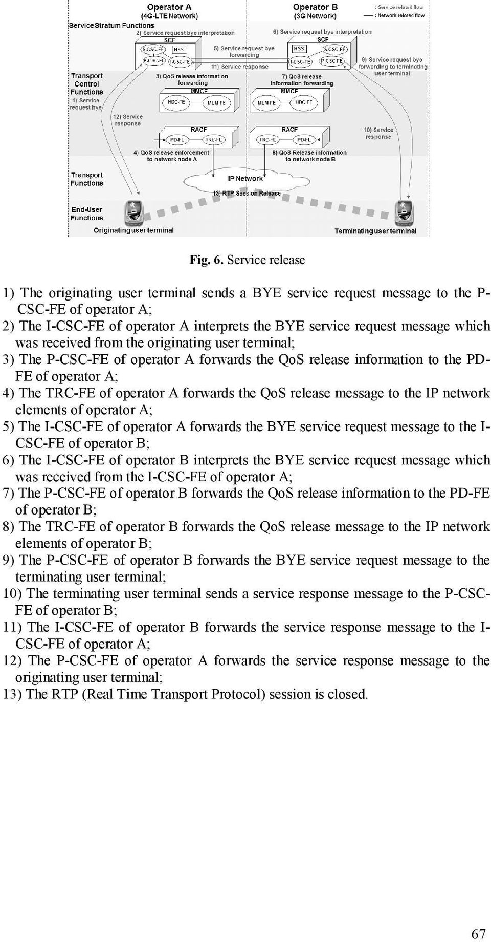 received from the originating user terminal; 3) The P-CSC-FE of operator A forwards the QoS release information to the PD- FE of operator A; 4) The TRC-FE of operator A forwards the QoS release