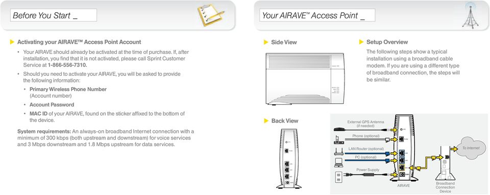 Should you need to activate your AIRAVE, you will be asked to provide the following information: Voicemail The following steps show a typical installation using a broadband cable modem.