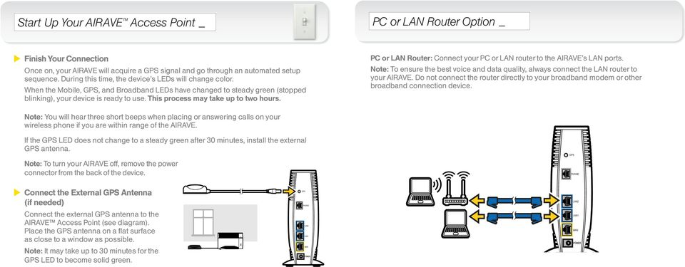 PC or LAN Router: Connect your PC or LAN router to the AIRAVE s LAN ports. Note: To ensure the best voice and data quality, always connect the LAN router to your AIRAVE.