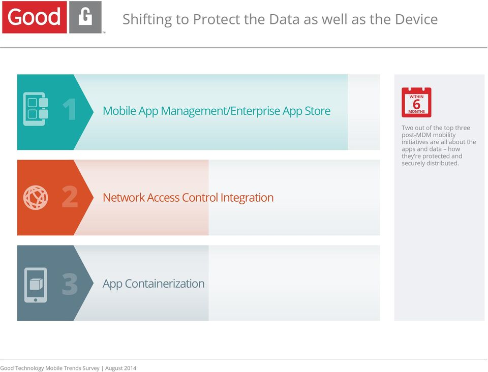 post-mdm mobility initiatives are all about the apps and data how they re
