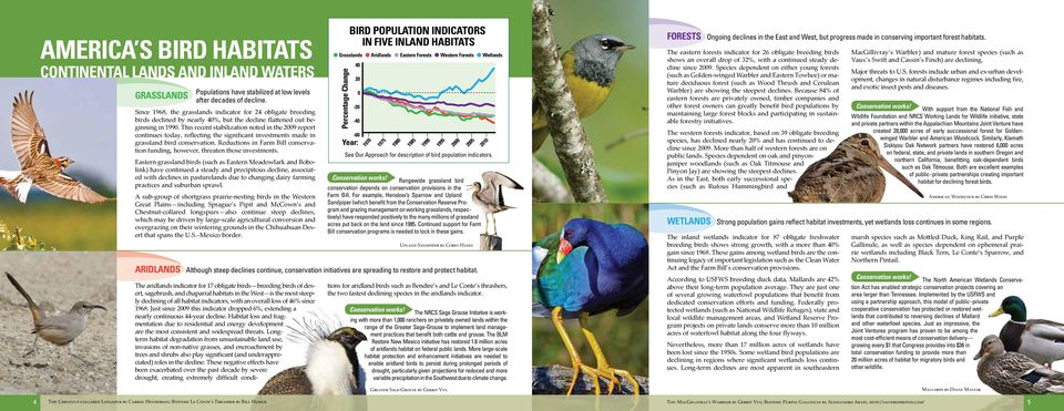 This recent stabilization noted in the 2009 report continues today, reflecting the significant investments made in grassland bird conservation.