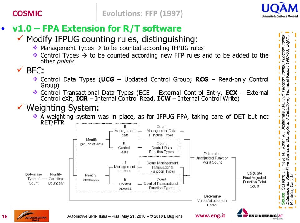 exit, ICR Internal Control Read, ICW Internal Control Write) Weighting System: A weighting system was in place, as for IFPUG FPA, taking care of DET but not RET/FTR 16 Souce: St.Pierre D.