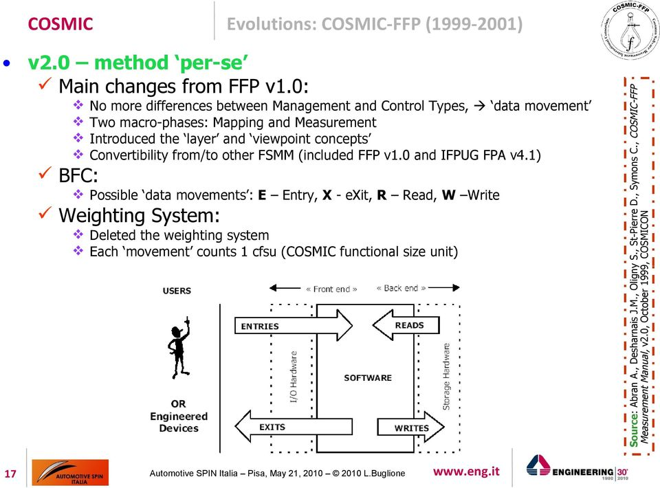 viewpoint concepts Convertibility from/to other FSMM (included FFP v1.0 and IFPUG FPA v4.