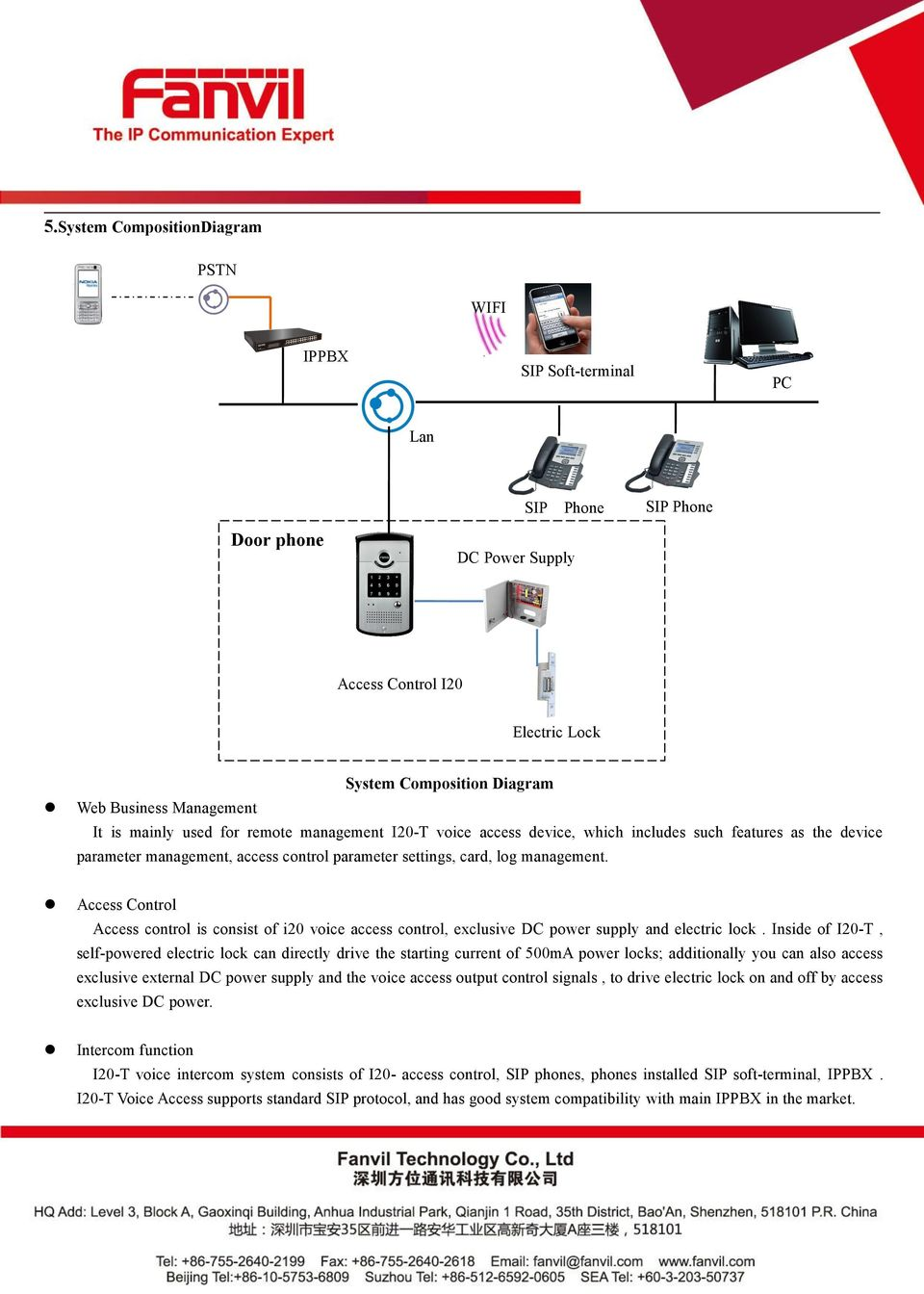 Access Control Access control is consist of i20 voice access control, exclusive DC power supply and electric lock.