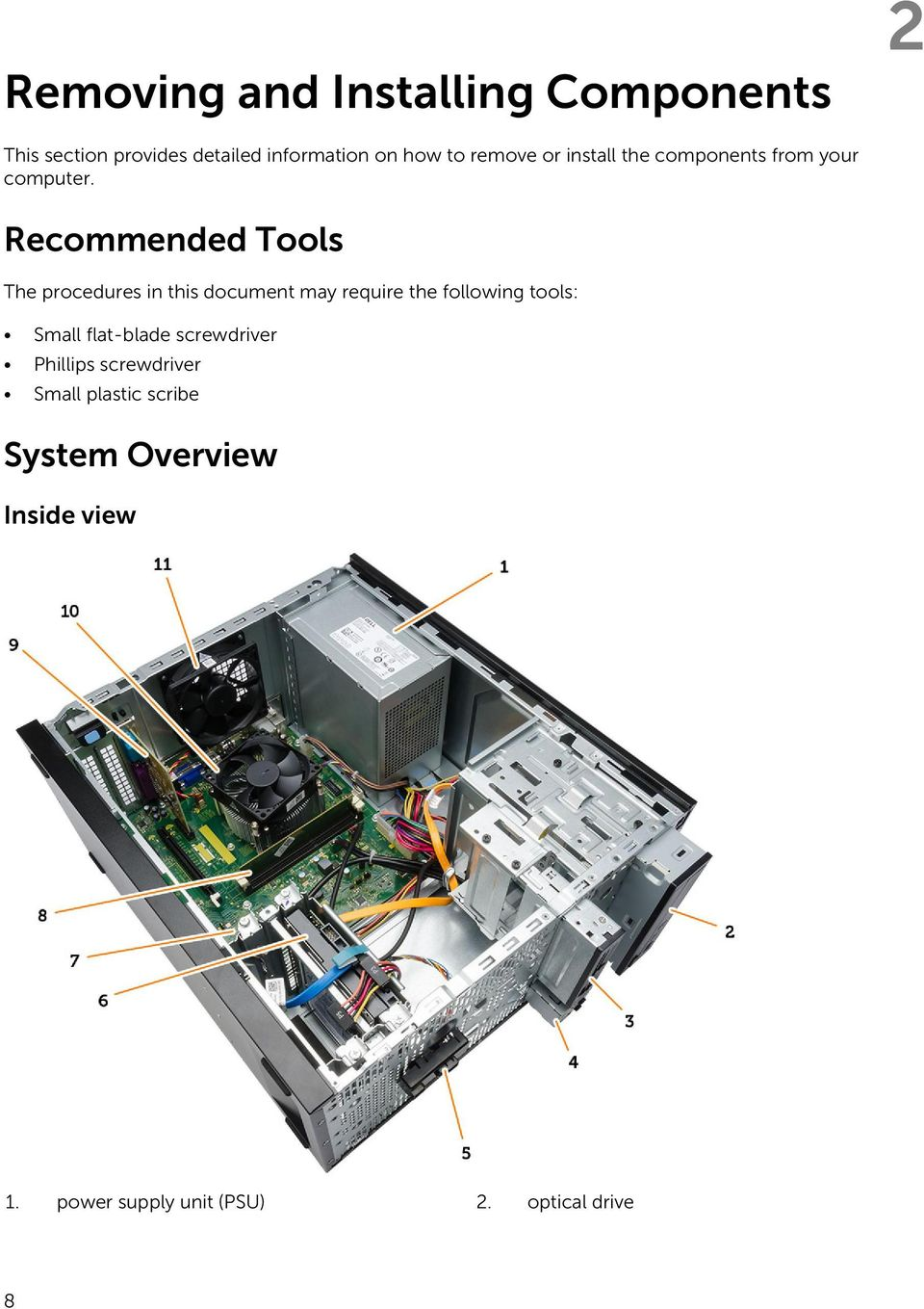 Recommended Tools The procedures in this document may require the following tools: Small