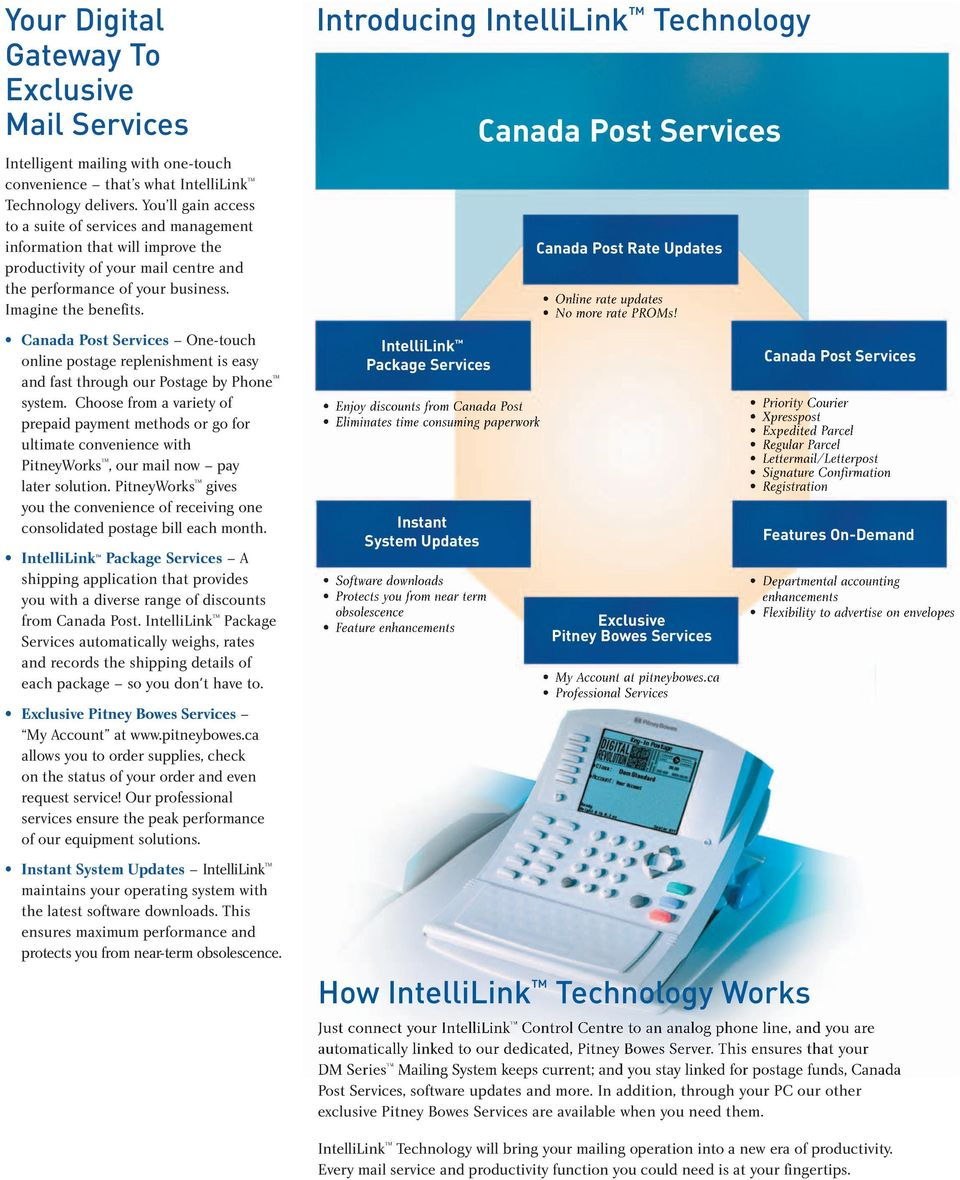 Canada Post Services One-touch online postage replenishment is easy and fast through our Postage by Phone TM system.