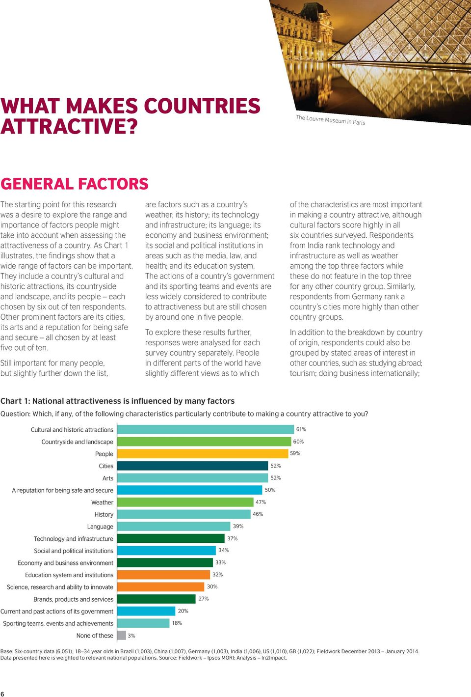 attractiveness of a country. As Chart 1 illustrates, the findings show that a wide range of factors can be important.
