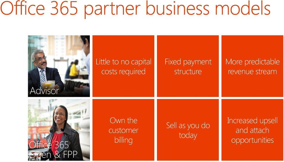 Office 365 Open & FPP Own the customer billing Sell