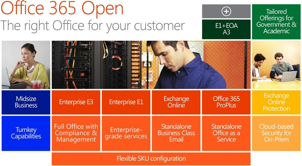 Turnkey Capabilities Full Office with Compliance & Management Enterprisegrade services Standalone