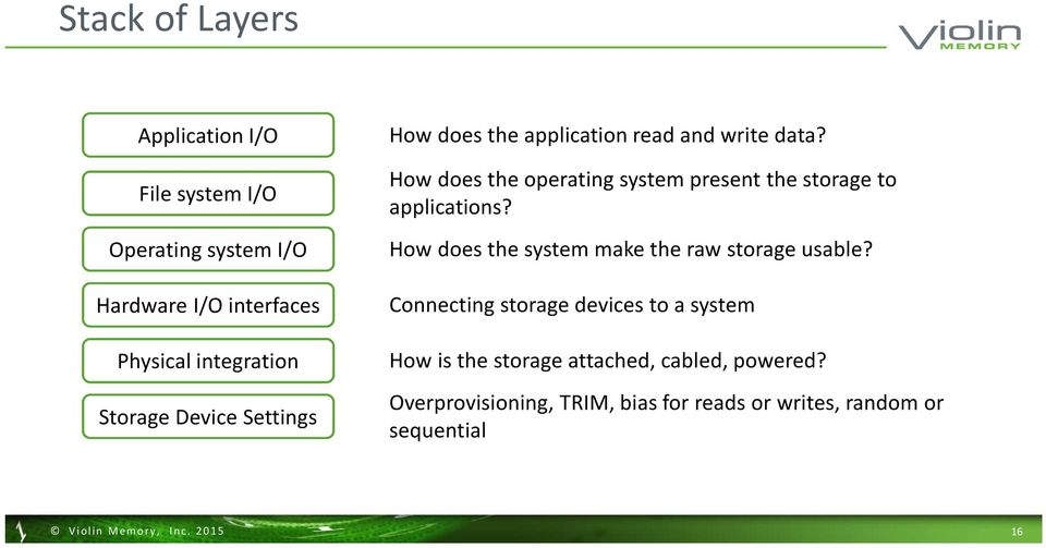 How does the operating system present the storage to applications? How does the system make the raw storage usable?