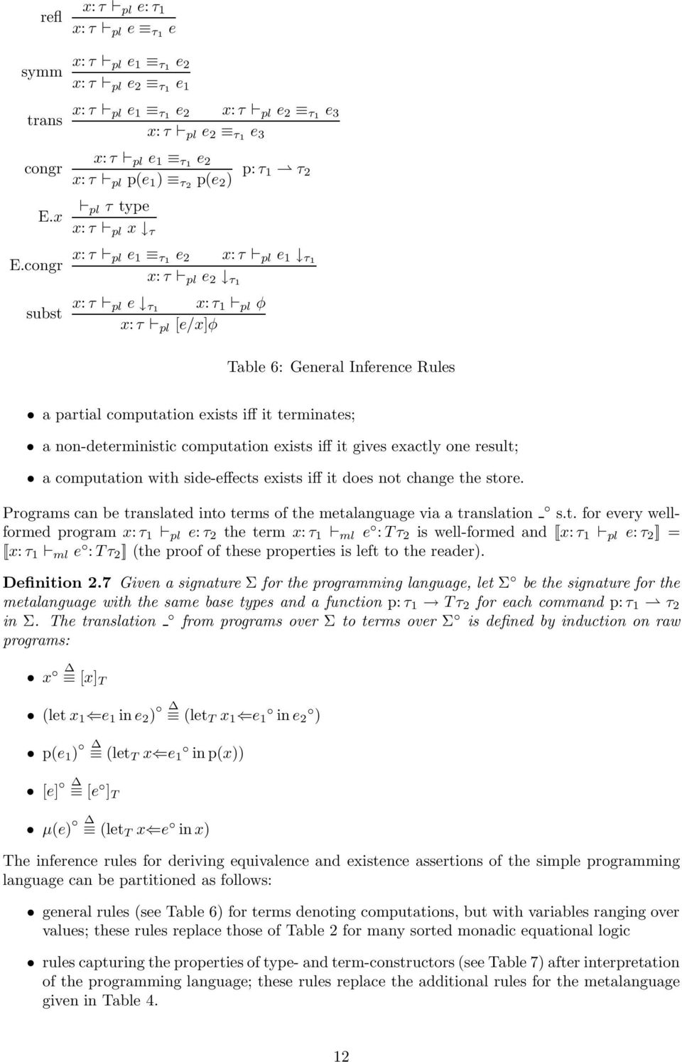 congr x: τ pl e 1 τ1 e 2 x: τ pl e 1 τ1 x: τ pl e 2 τ1 subst x: τ pl e τ1 x: τ 1 pl φ x: τ pl [e/x]φ Table 6: General Inference Rules a partial computation exists iff it terminates; a
