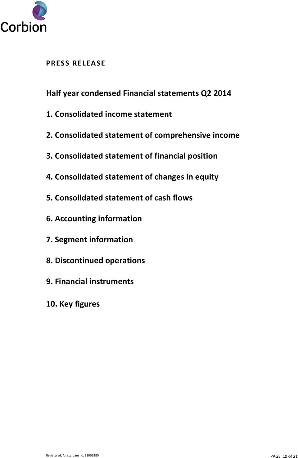 Consolidated statement of changes in equity 5. Consolidated statement of cash flows 6.