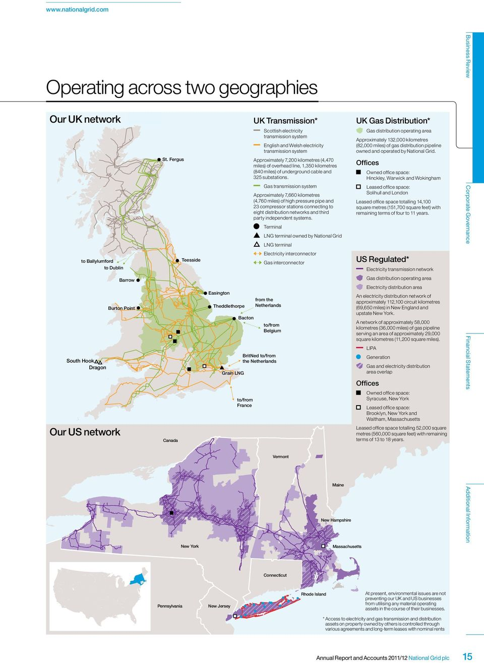 132,000 kilometres (82,000 miles) of gas distribution pipeline owned and operated by National Grid. English and Welsh electricity transmission system St.