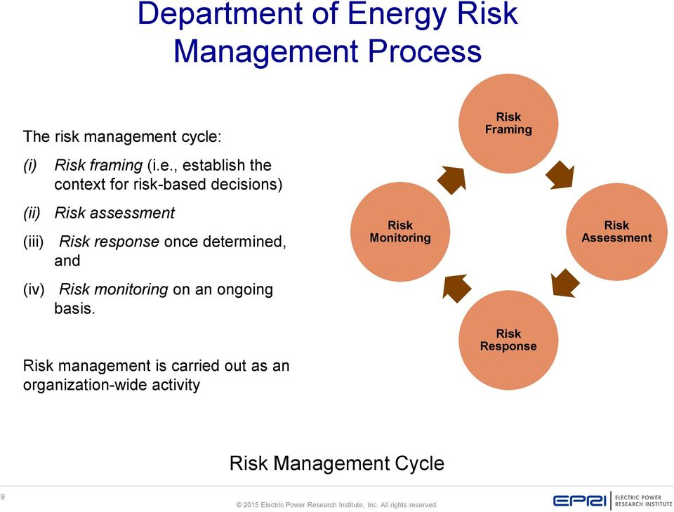 , establish the context for risk-based decisions) (ii) (iii) Risk assessment Risk response once