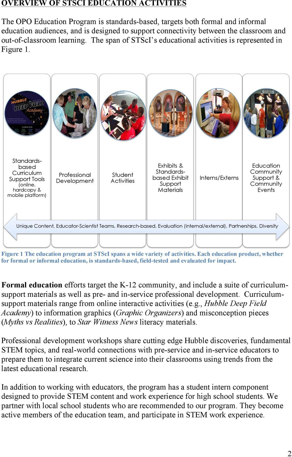 Standardsbased Curriculum Support Tools (online, hardcopy & mobile platform) Professional Development Student Activities Exhibits & Standardsbased Exhibit Support Materials Interns/Externs Education