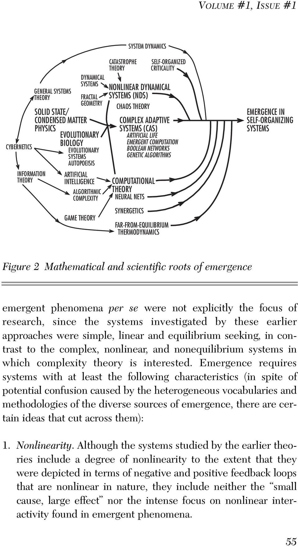 COMPLEXITY GAME THEORY CATASTROPHE THEORY SYSTEM DYNAMICS SELF-ORGANIZED CRITICALITY NONLINEAR DYNAMICAL SYSTEMS (NDS) COMPUTATIONAL THEORY NEURAL NETS SYNERGETICS FAR-FROM-EQUILIBRIUM THERMODYNAMICS