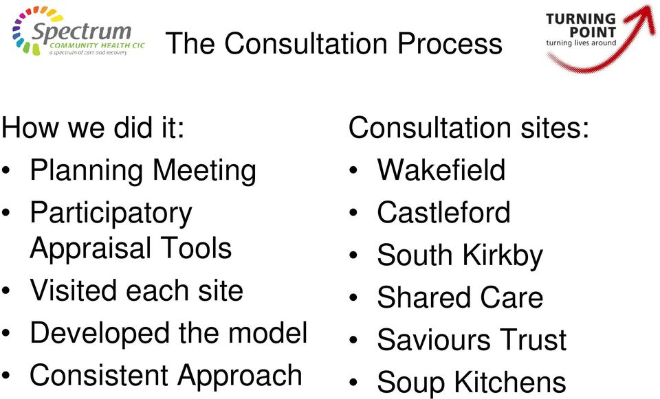 the model Consistent Approach Consultation sites: Wakefield