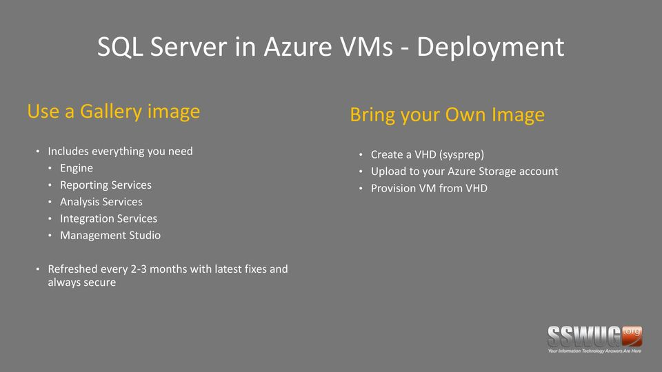Studio Bring your Own Image Create a VHD (sysprep) Upload to your Azure Storage