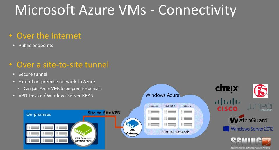 tunnel Extend on-premise network to Azure Can join