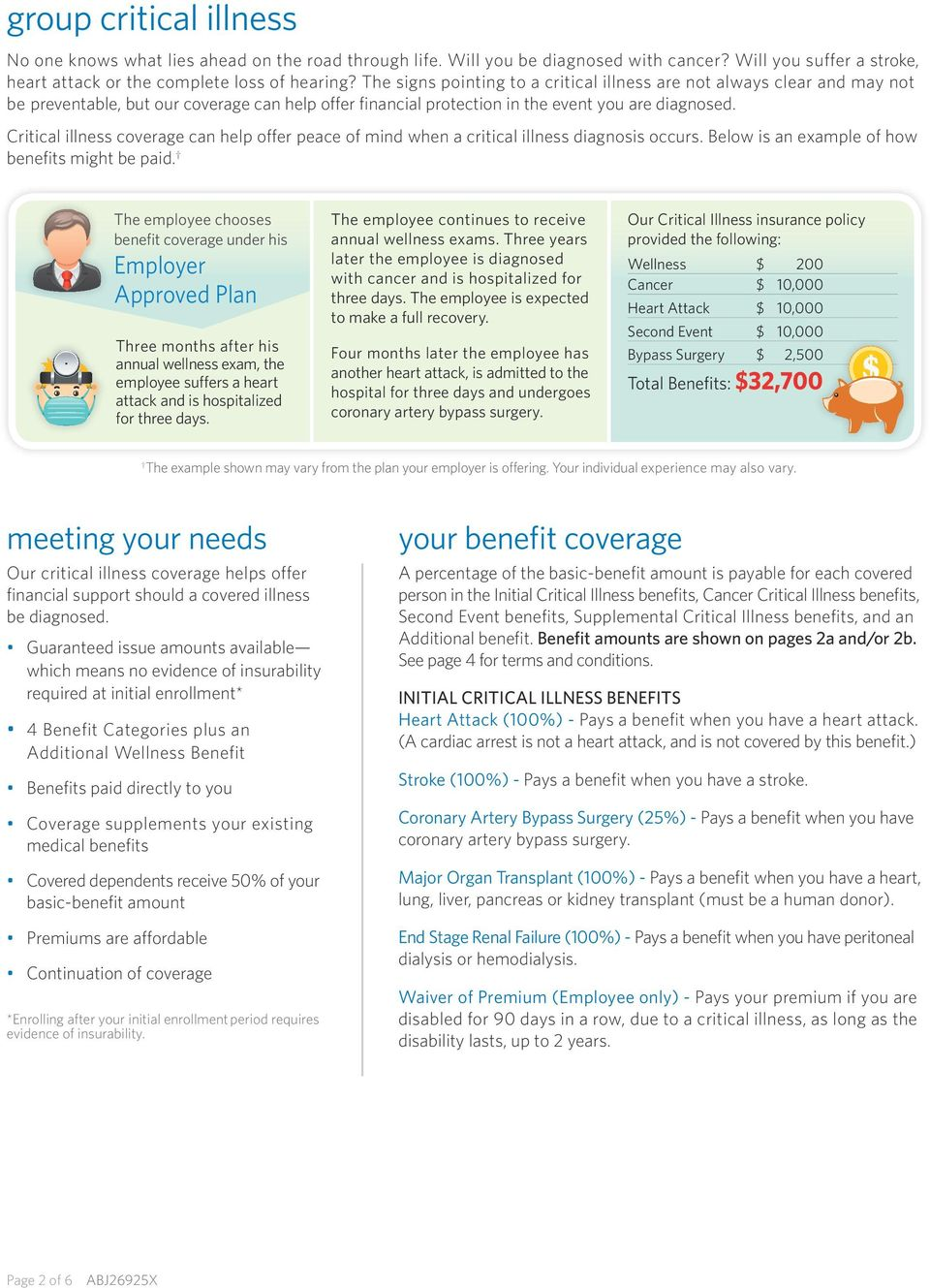 Critical illness coverage can help offer peace of mind when a critical illness diagnosis occurs. Below is an example of how benefits might be paid.