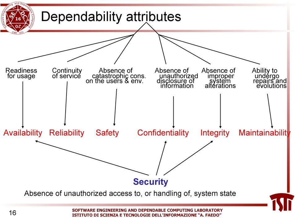 disclosure of system repairs and information alterations evolutions Availability Reliability Safety