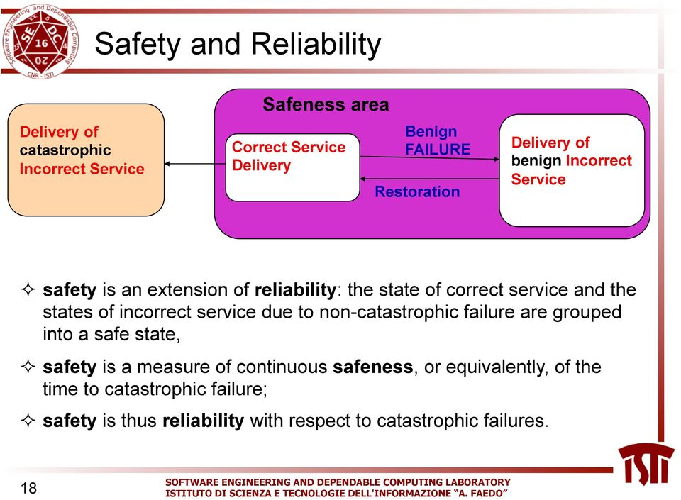 states of incorrect service due to non-catastrophic failure are grouped into a safe state, safety is a measure of continuous