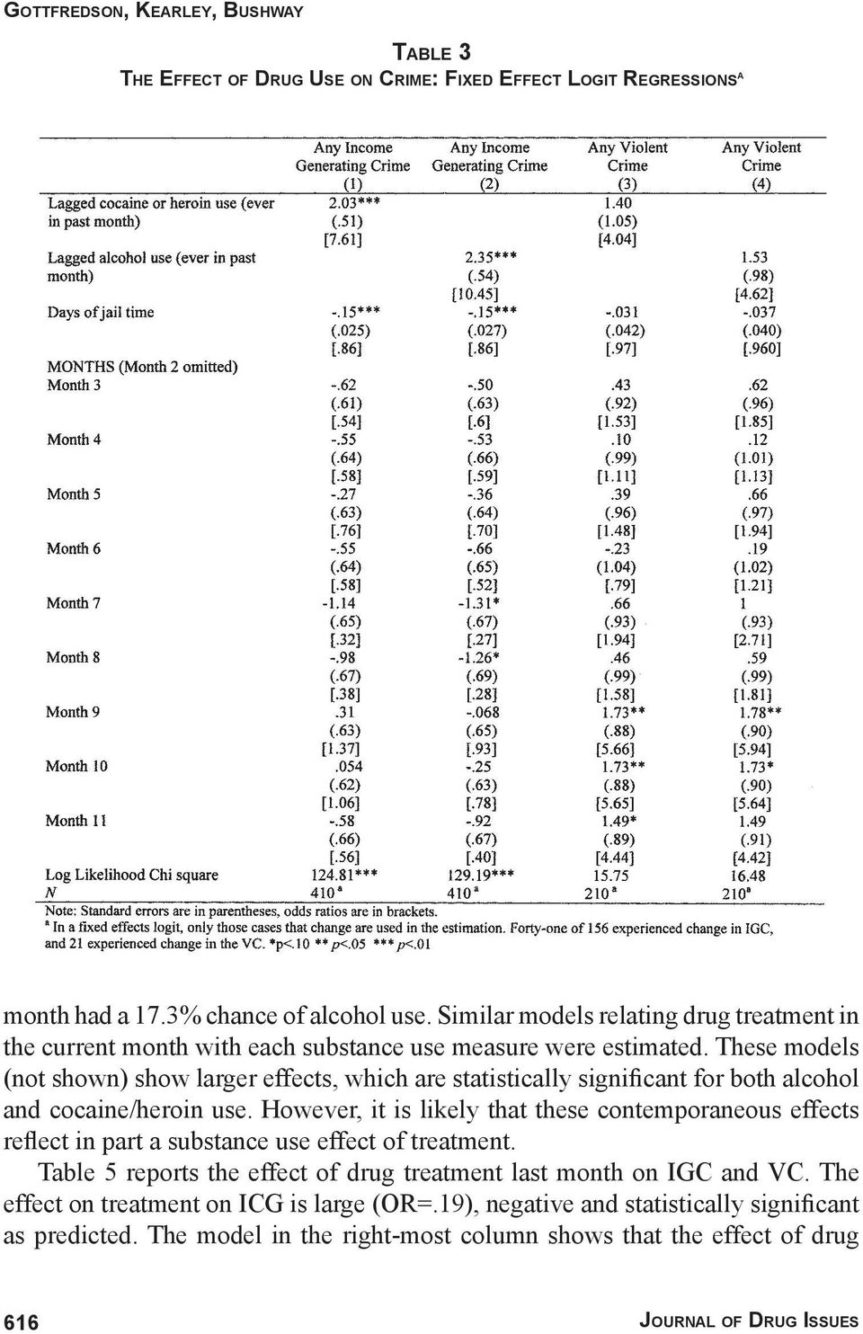 These models (not shown) show larger effects, which are statistically significant for both alcohol and cocaine/heroin use.