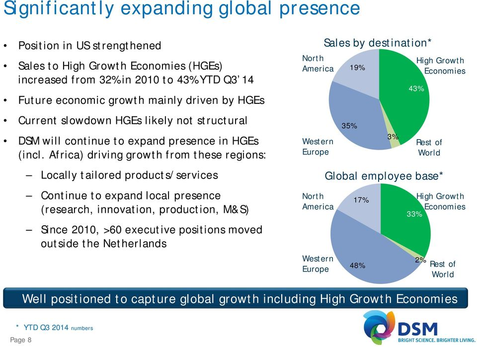 Africa) driving growth from these regions: Locally tailored products/services Continue to expand local presence (research, innovation, production, M&S) Since 2010, >60 executive positions moved