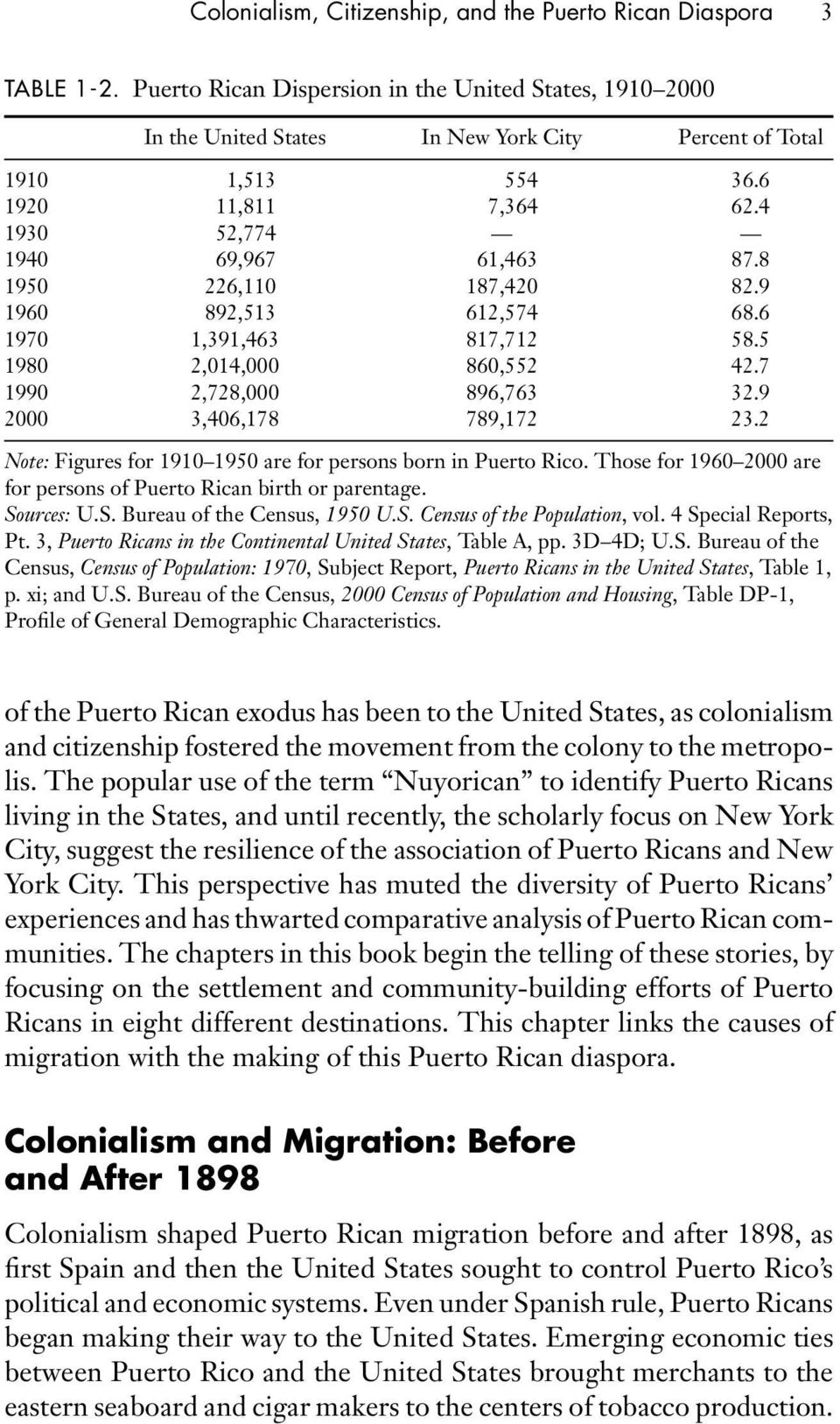 9 2000 3,406,178 789,172 23.2 Note: Figures for 1910 1950 are for persons born in Puerto Rico. Those for 1960 2000 are for persons of Puerto Rican birth or parentage. Sources: U.S. Bureau of the Census, 1950 U.