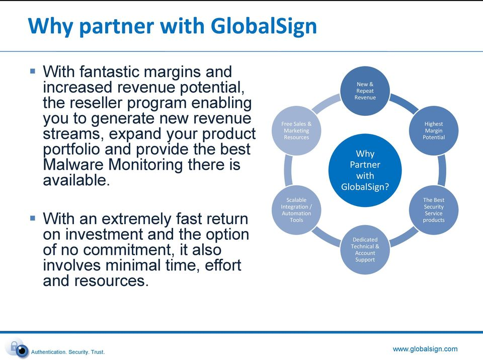 Free Sales & Marketing Resources New & Repeat Revenue Why Partner with GlobalSign?