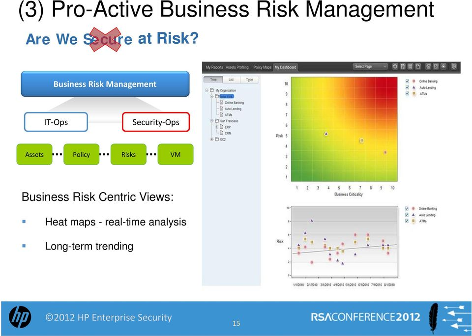 Business Risk Management IT Ops Security Ops Assets
