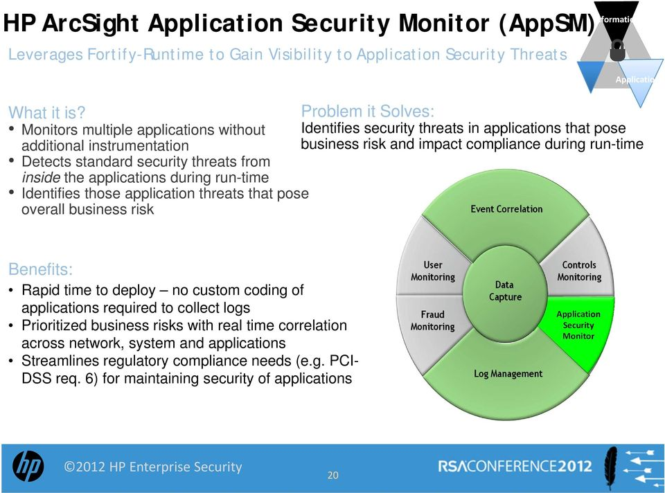 standard security threats from inside the applications during run-time Identifies those application threats that pose overall business risk Applications Benefits: Rapid time to deploy no custom