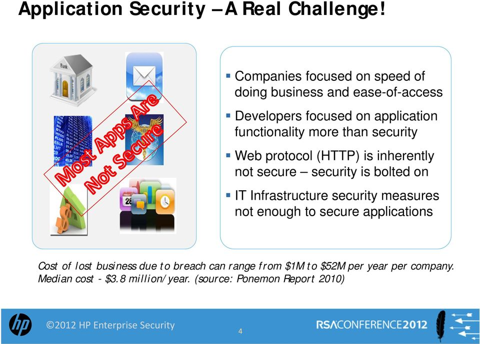 more than security Web protocol (HTTP) is inherently not secure security is bolted on IT Infrastructure security