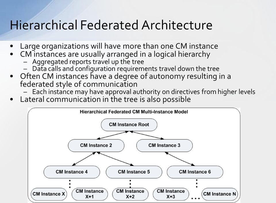 travel down the tree Often CM instances have a degree of autonomy resulting in a federated style of communication