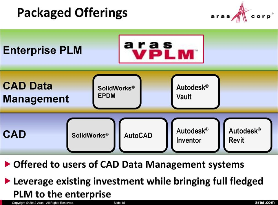users of CAD Data Management systems Leverage existing investment while bringing