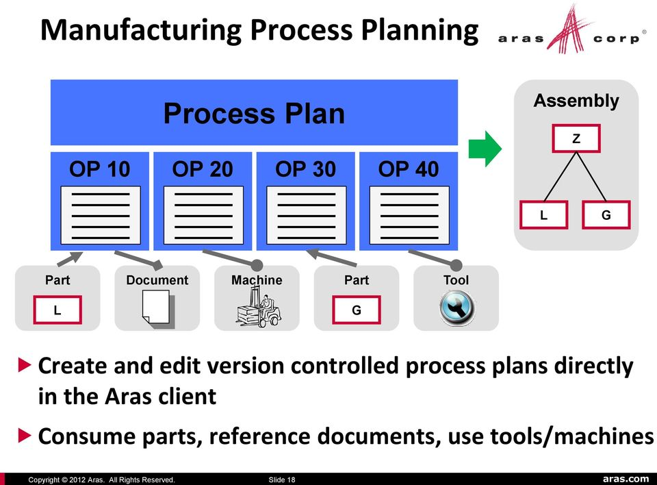 Create and edit version controlled process plans directly in the