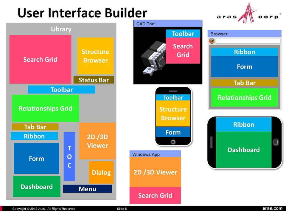 Relationships Grid Relationships Grid Tab Bar Ribbon Form T O C 2D /3D Viewer