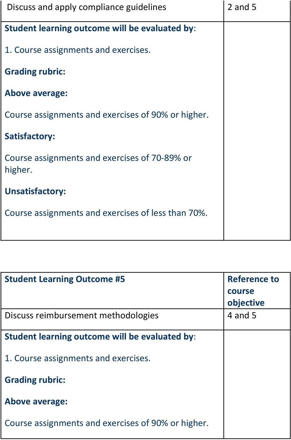 Satisfactory: Course assignments and exercises of 70-89% or higher.