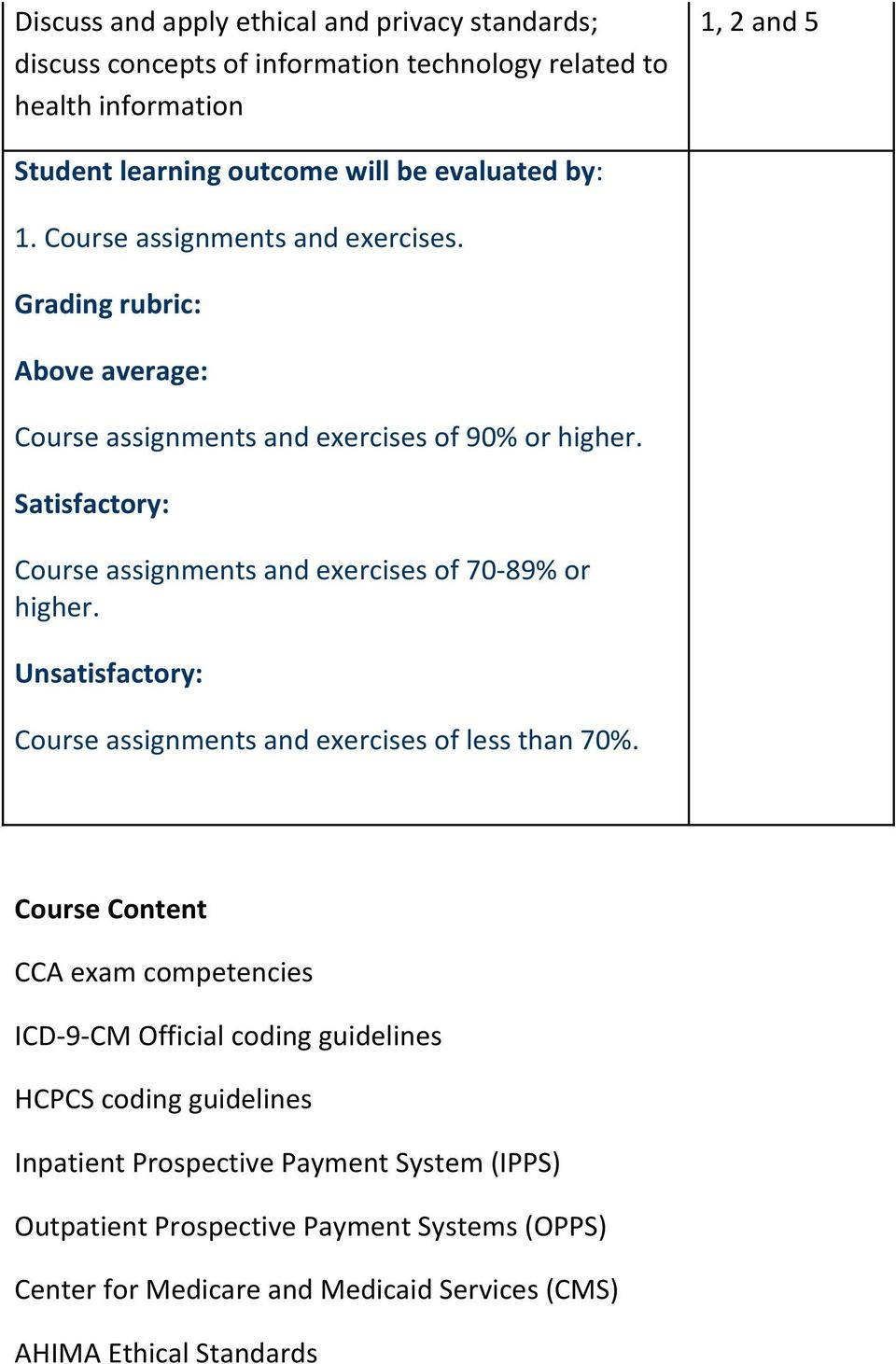 Satisfactory: Course assignments and exercises of 70-89% or higher. Course assignments and exercises of less than 70%.