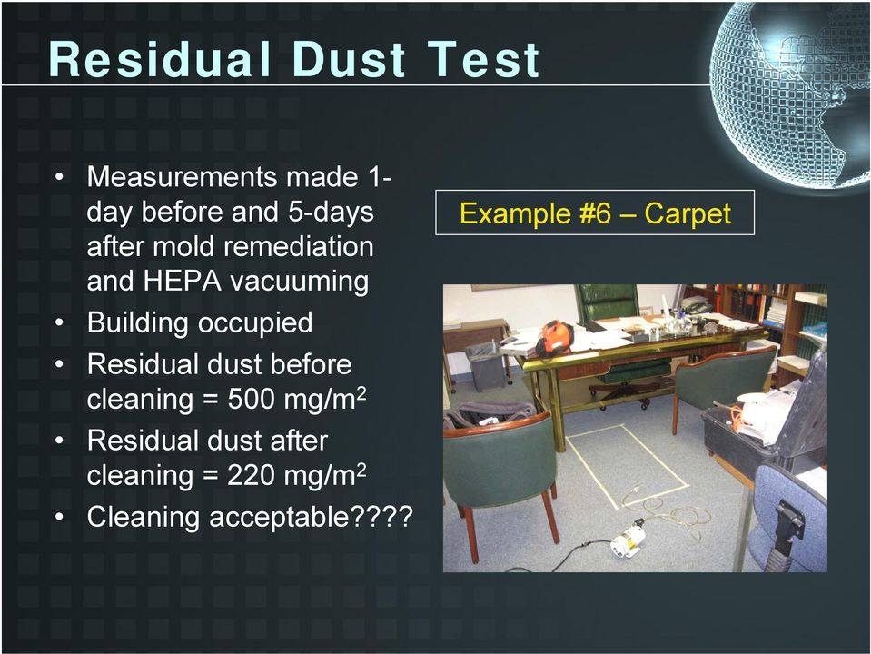 Residual dust before cleaning = 500 mg/m 2 Residual dust