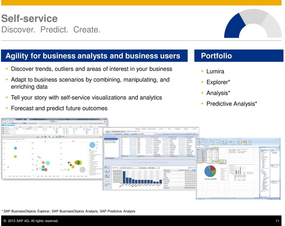 business scenarios by combining, manipulating, and enriching data Tell your story with self-service visualizations and