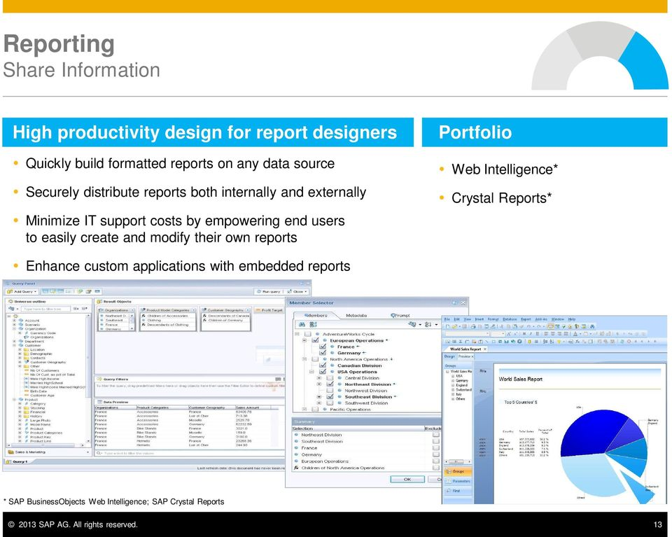 to easily create and modify their own reports Portfolio Web Intelligence* Crystal Reports* Enhance custom