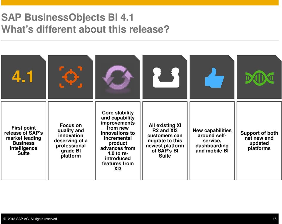 1 First point release of SAP s market leading Business Intelligence Suite Focus on quality and innovation deserving of a professional grade BI