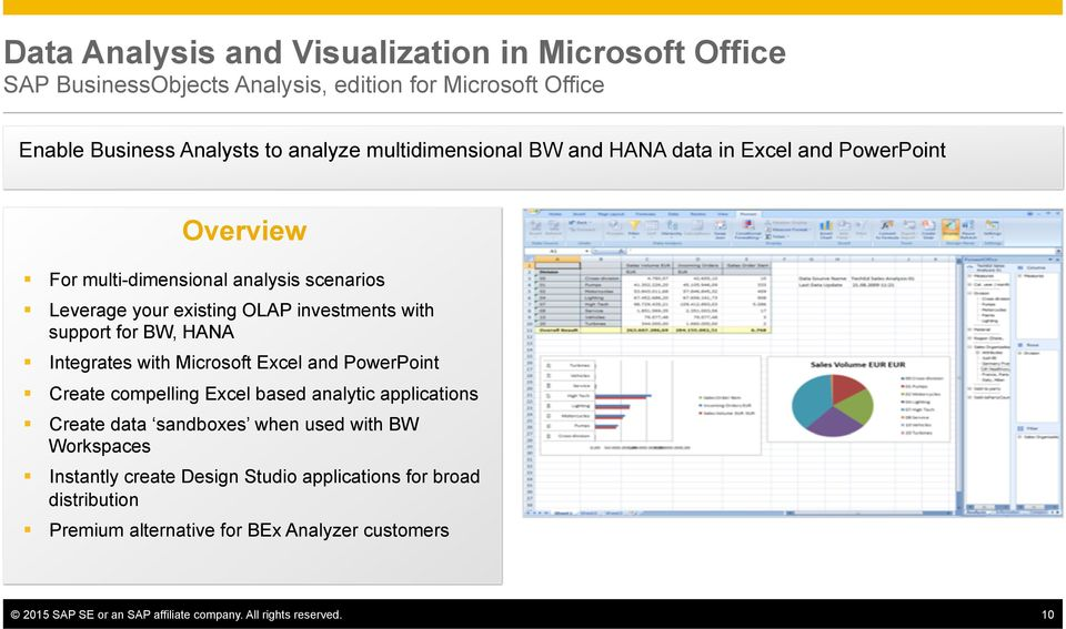 for BW, HANA Integrates with Microsoft Excel and PowerPoint Create compelling Excel based analytic applications Create data sandboxes when used with BW Workspaces