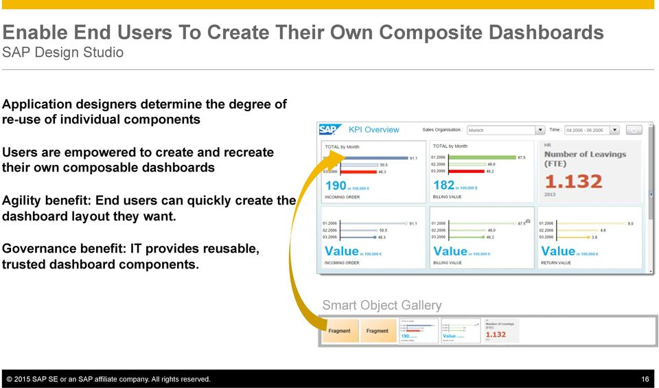 dashboards Agility benefit: End users can quickly create the dashboard layout they want.