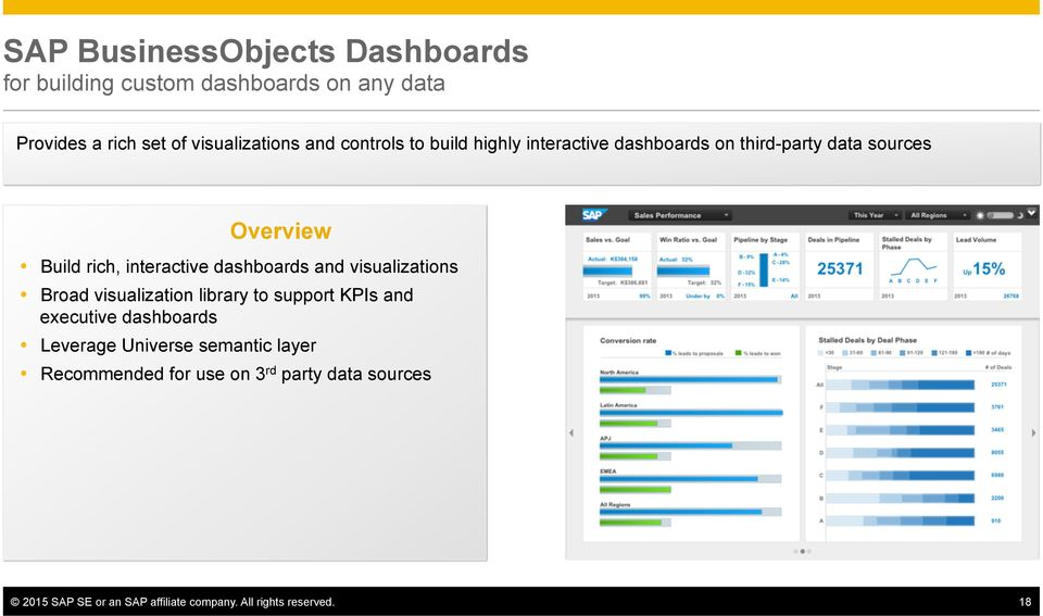 dashboards and visualizations Broad visualization library to support KPIs and executive dashboards Leverage Universe