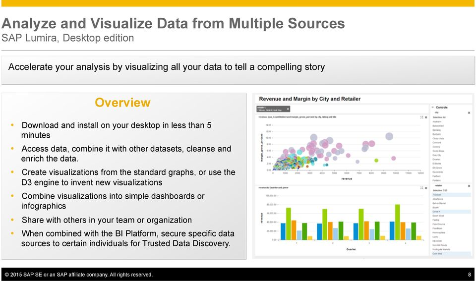 Create visualizations from the standard graphs, or use the D3 engine to invent new visualizations Combine visualizations into simple dashboards or infographics Share with