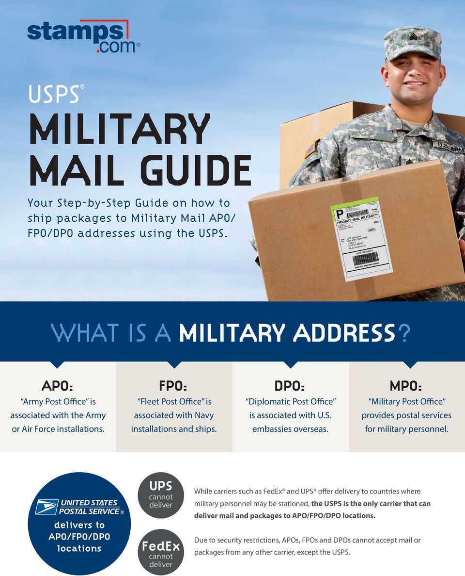 S. embassies overseas. MPO: Military Post Office provides postal services for military personnel.
