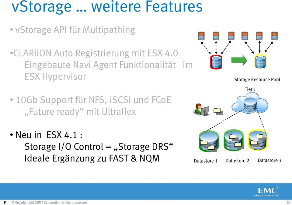 Future ready mit Ultraflex Storage Resource Pool Tier 1 Tier 1 Neu in ESX 4.