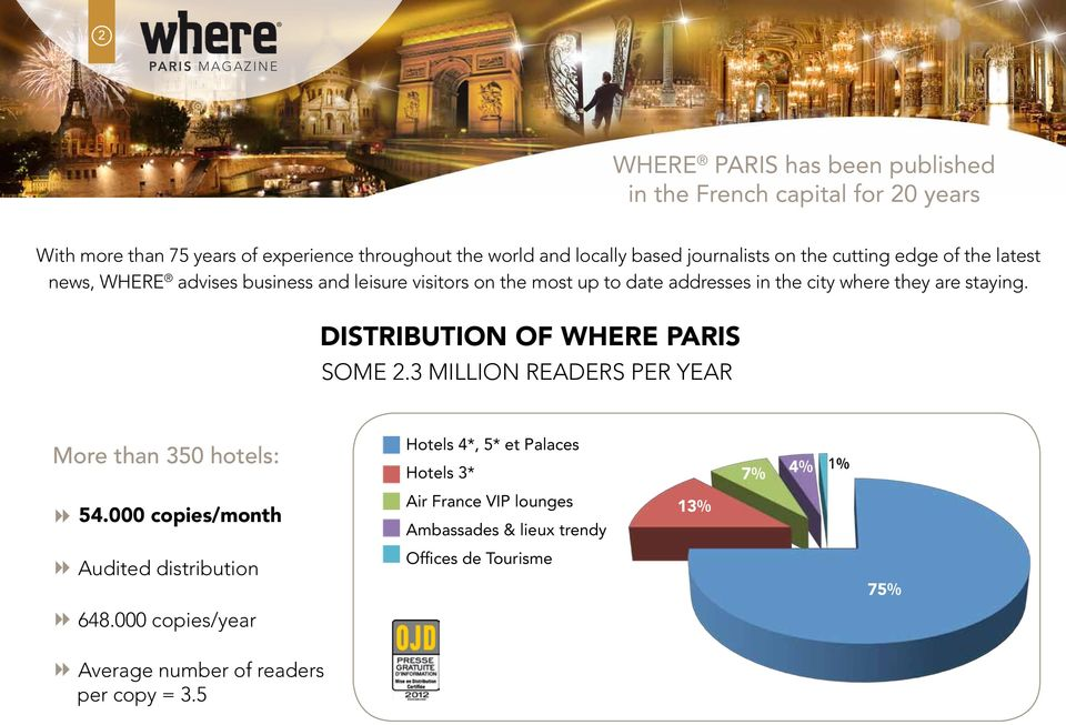 3 million readers per year Nouveaux chiffres pour média kit W WHERE PARIS 75 has been published 13 in the French capital for 20 years 7 4 1 More than 350 hotels: 8 54.